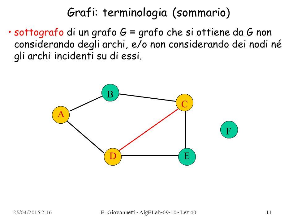 Grafi: terminologia (sommario)