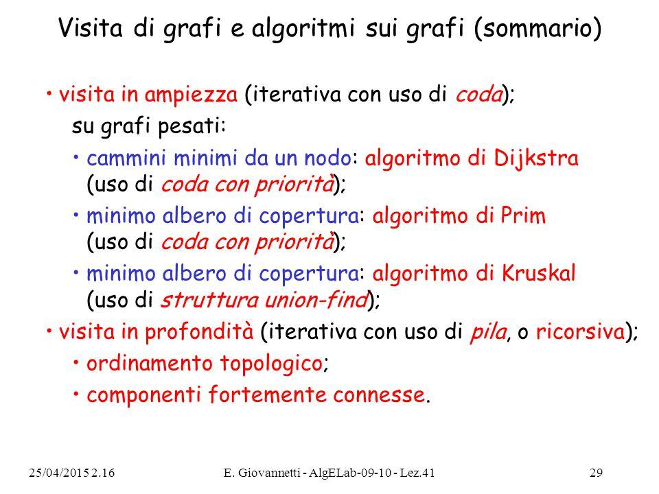 Visita di grafi e algoritmi sui grafi (sommario)