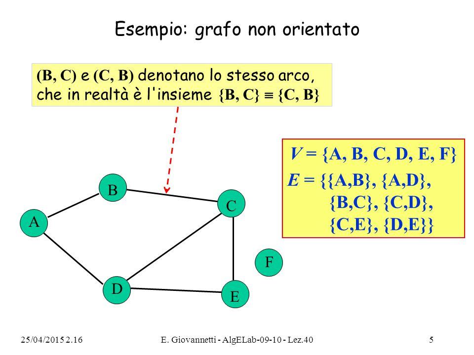 Esempio: grafo non orientato