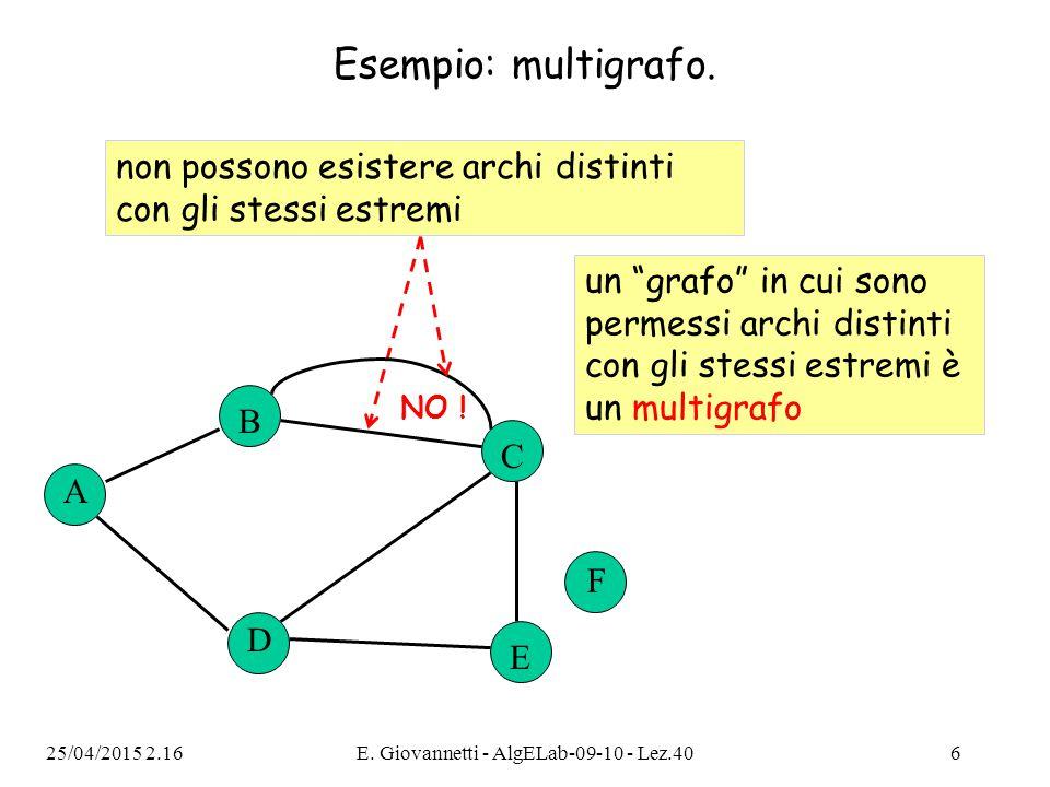 E. Giovannetti - AlgELab-09-10 - Lez.40