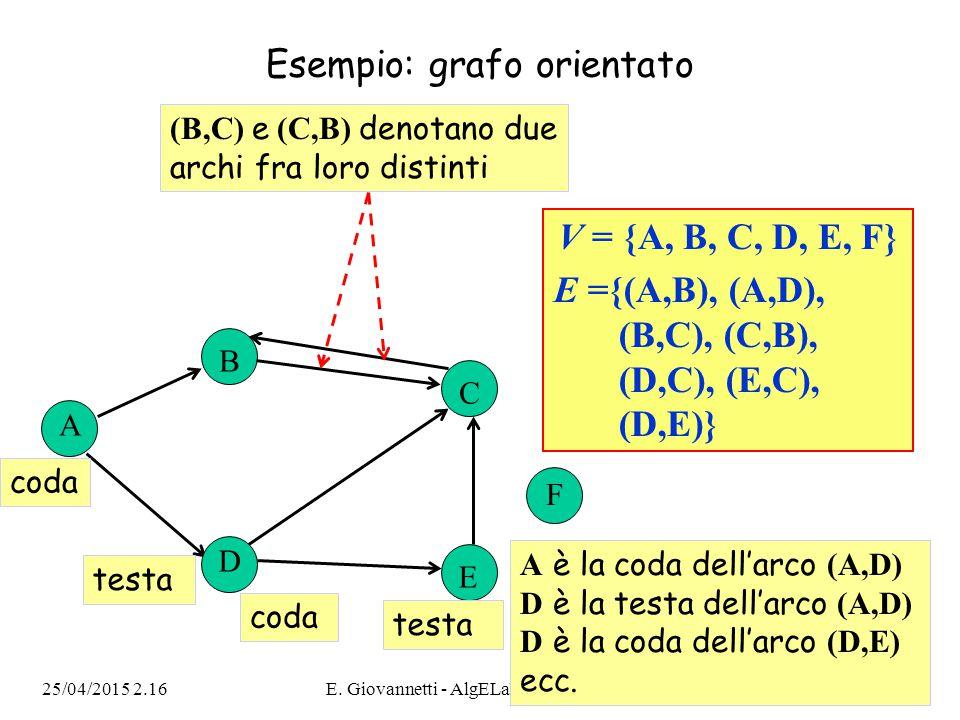 Esempio: grafo orientato