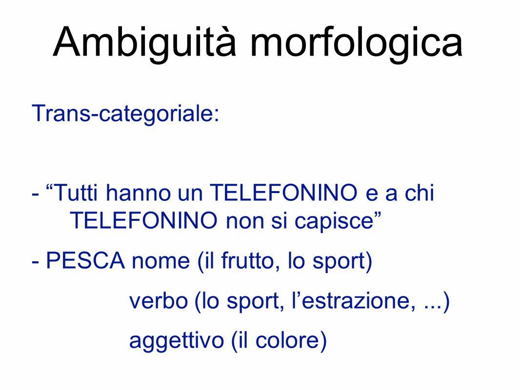 Ambiguità morfologica
