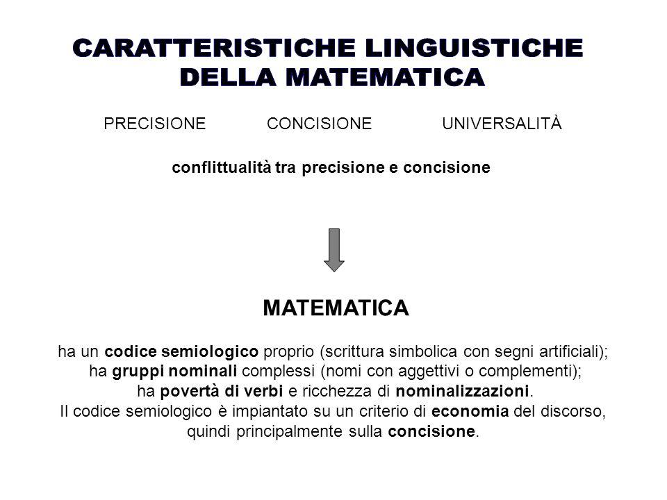 conflittualità tra precisione e concisione