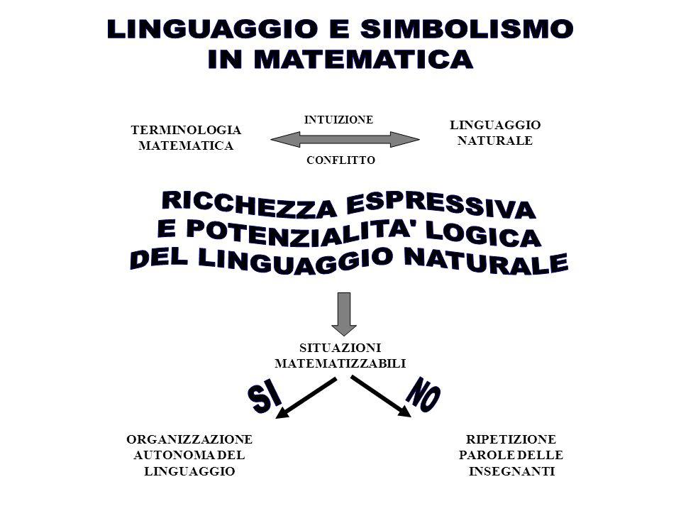 TERMINOLOGIA MATEMATICA