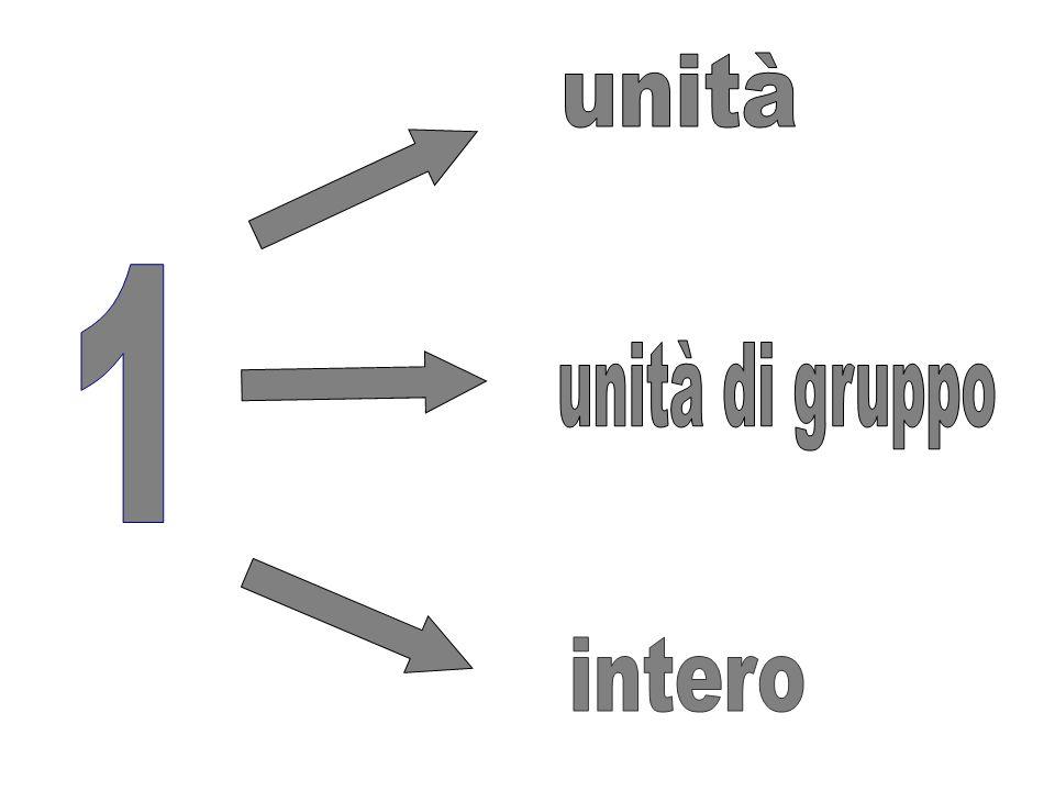 unità 1 unità di gruppo intero