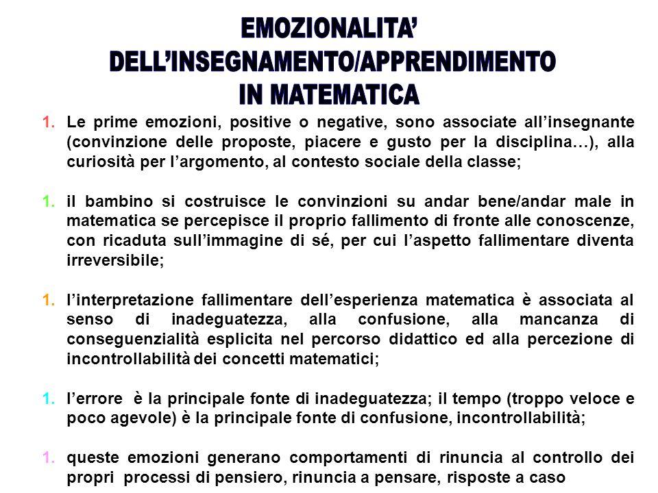 DELL'INSEGNAMENTO/APPRENDIMENTO