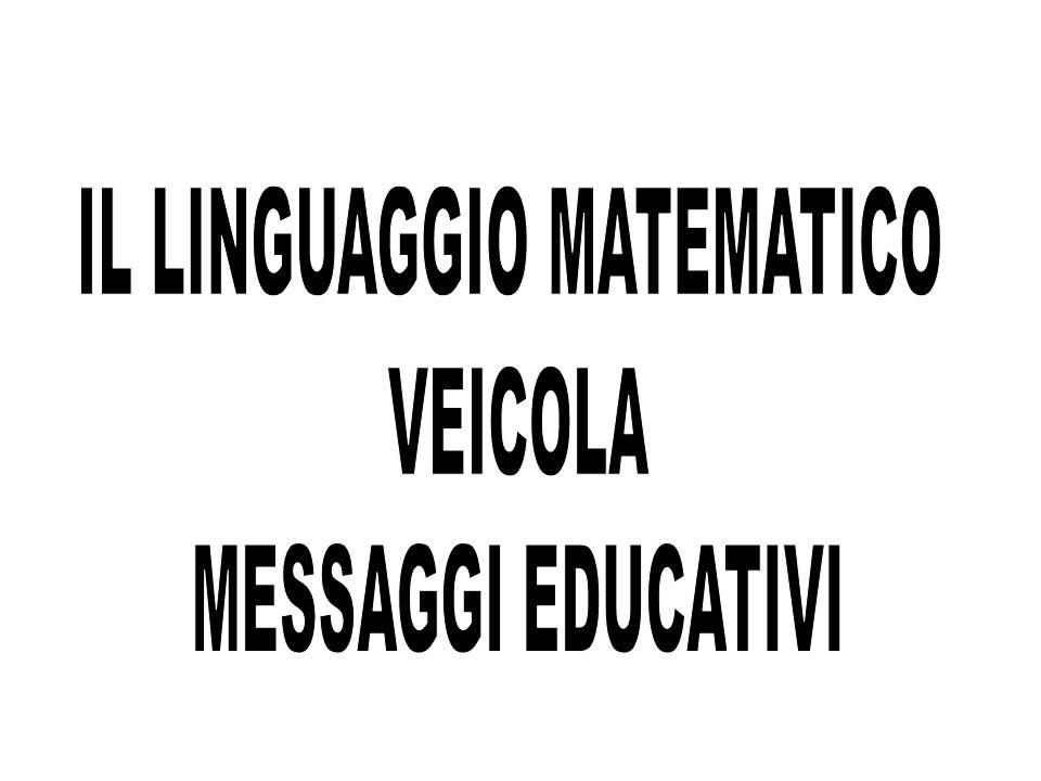 IL LINGUAGGIO MATEMATICO