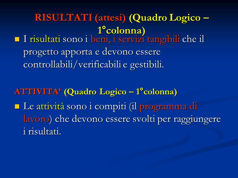 RISULTATI (attesi) (Quadro Logico – 1°colonna)