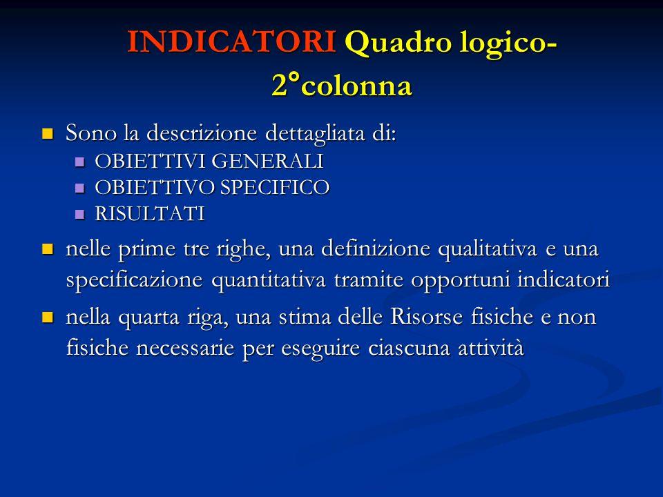 INDICATORI Quadro logico- 2°colonna