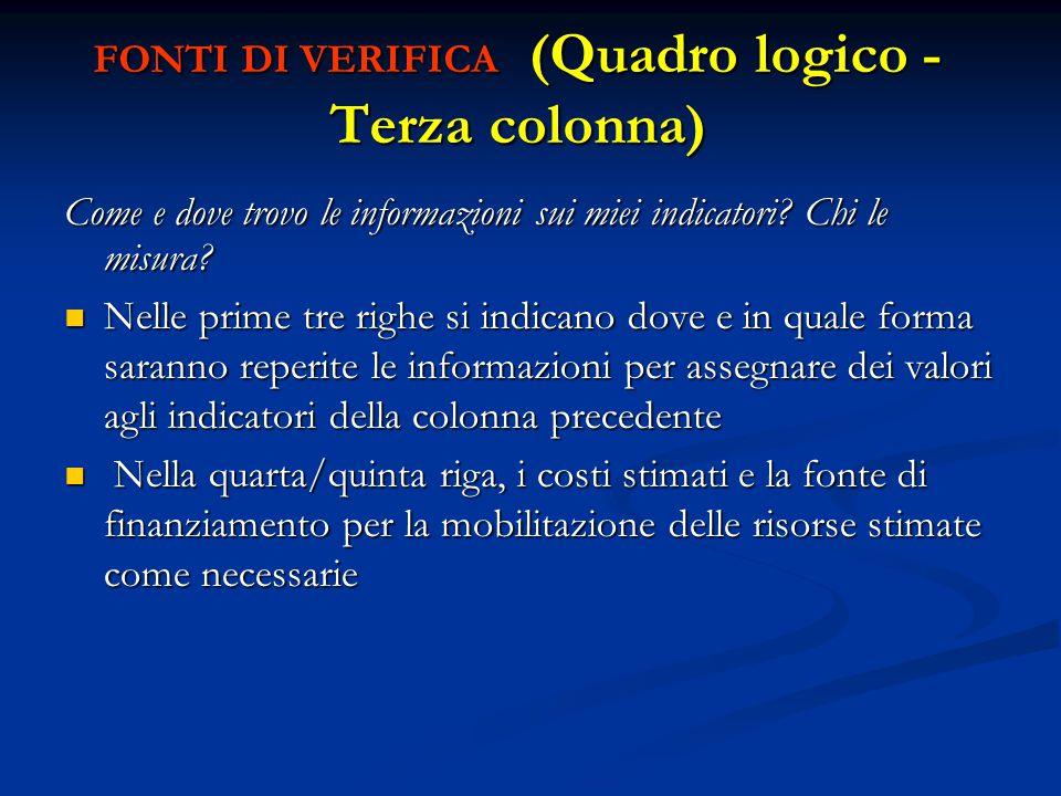 FONTI DI VERIFICA (Quadro logico - Terza colonna)