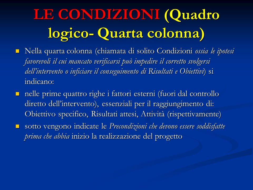 LE CONDIZIONI (Quadro logico- Quarta colonna)