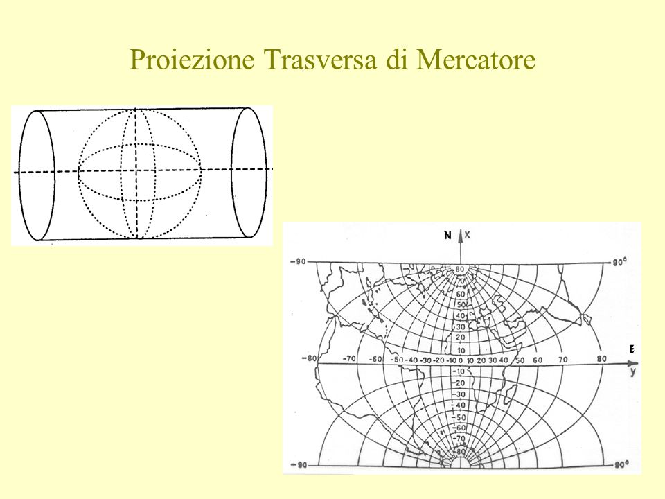 Proiezione Trasversa di Mercatore