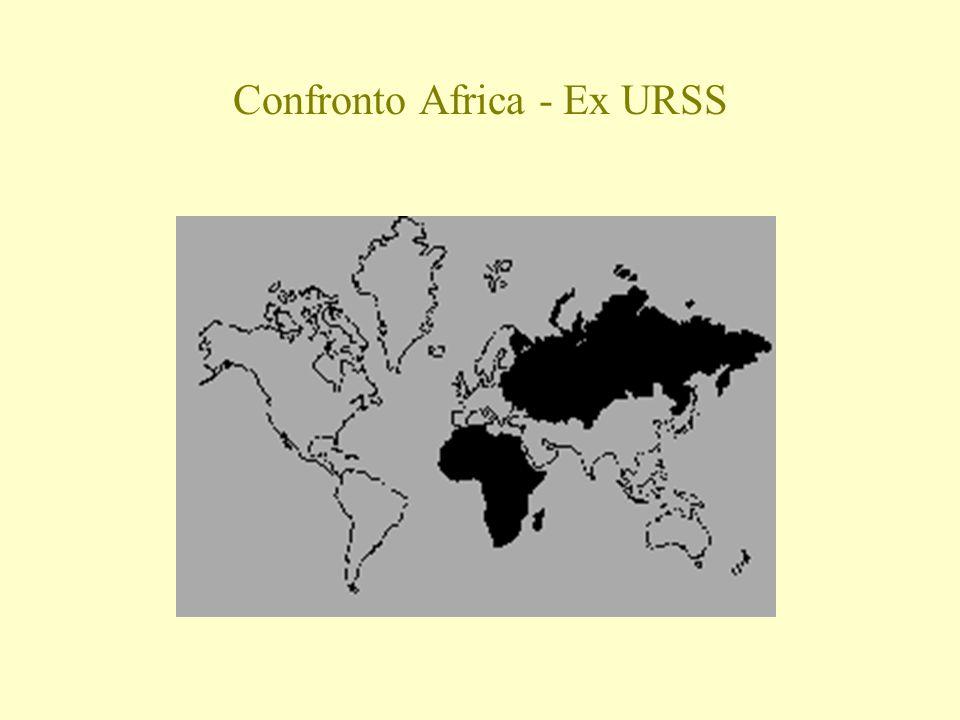 Confronto Africa - Ex URSS