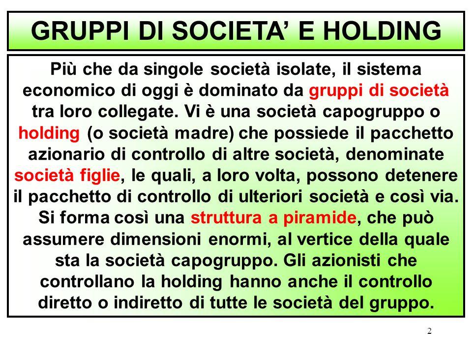 GRUPPI DI SOCIETA' E HOLDING