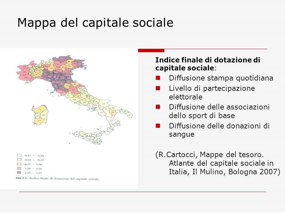Mappa del capitale sociale