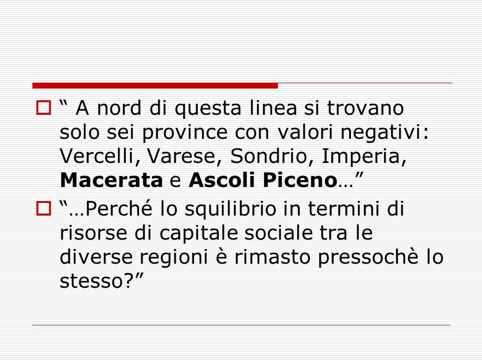 A nord di questa linea si trovano solo sei province con valori negativi: Vercelli, Varese, Sondrio, Imperia, Macerata e Ascoli Piceno…