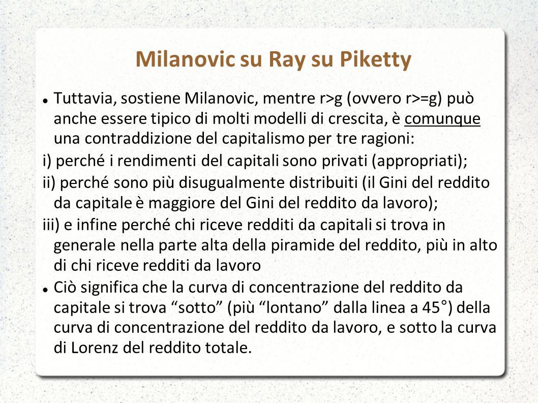Milanovic su Ray su Piketty