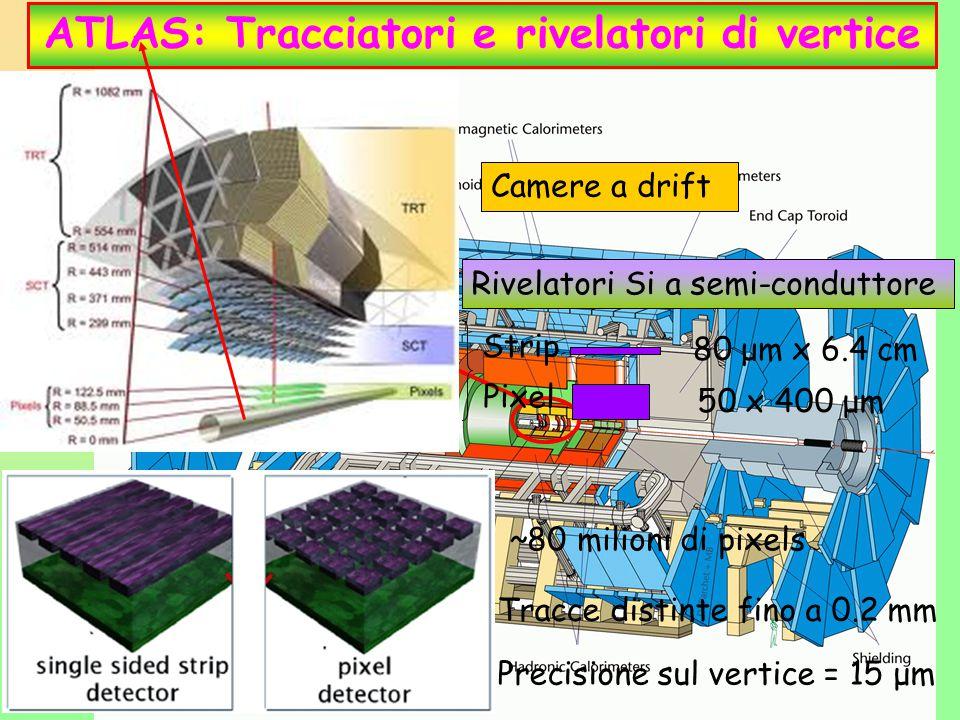 ATLAS: Tracciatori e rivelatori di vertice