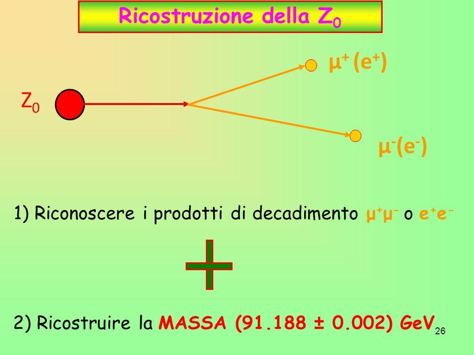 μ+ (e+) Z0 μ-(e-) Ricostruzione della Z0