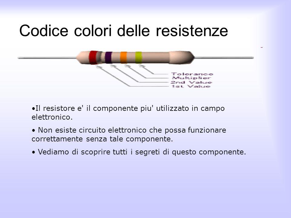Codice colori delle resistenze