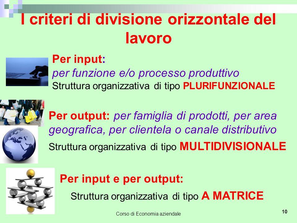 I criteri di divisione orizzontale del lavoro