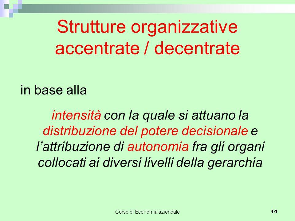 Strutture organizzative accentrate / decentrate