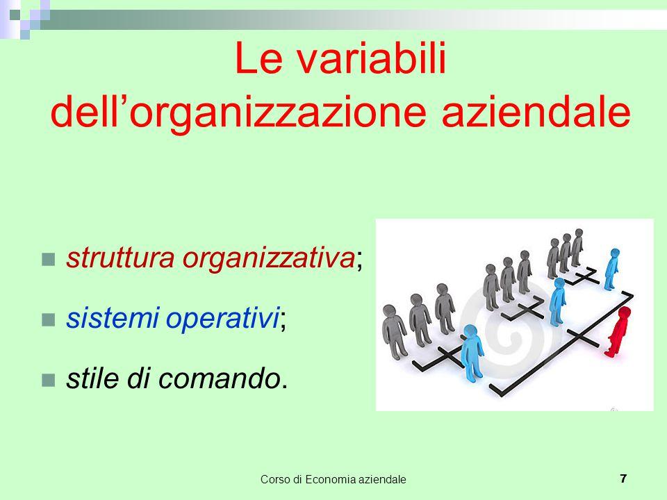 Le variabili dell'organizzazione aziendale