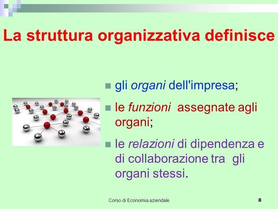 La struttura organizzativa definisce