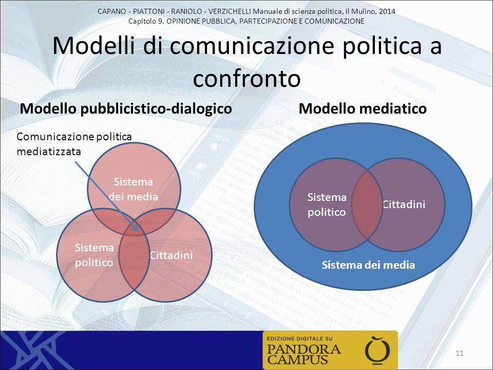 Modelli di comunicazione politica a confronto