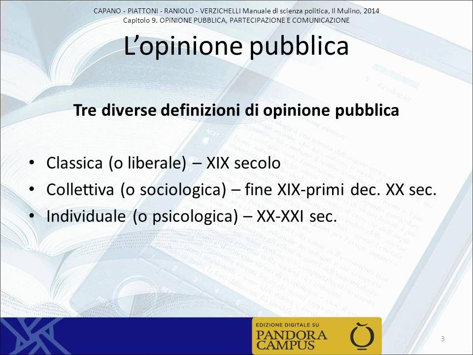 Tre diverse definizioni di opinione pubblica