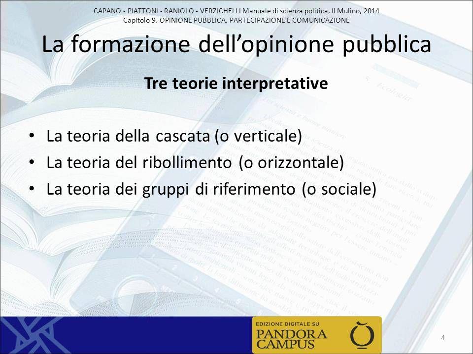 La formazione dell'opinione pubblica