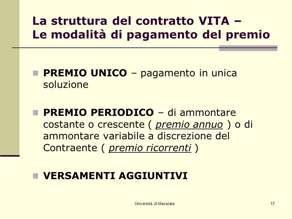 La struttura del contratto VITA – Le modalità di pagamento del premio