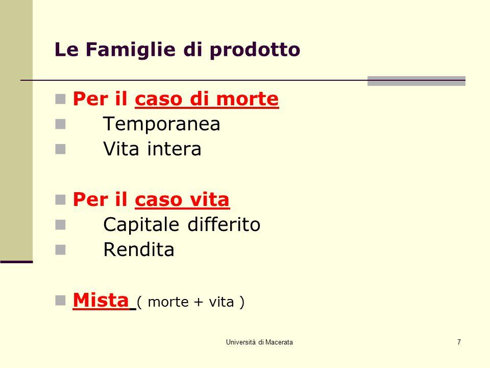 Le Famiglie di prodotto