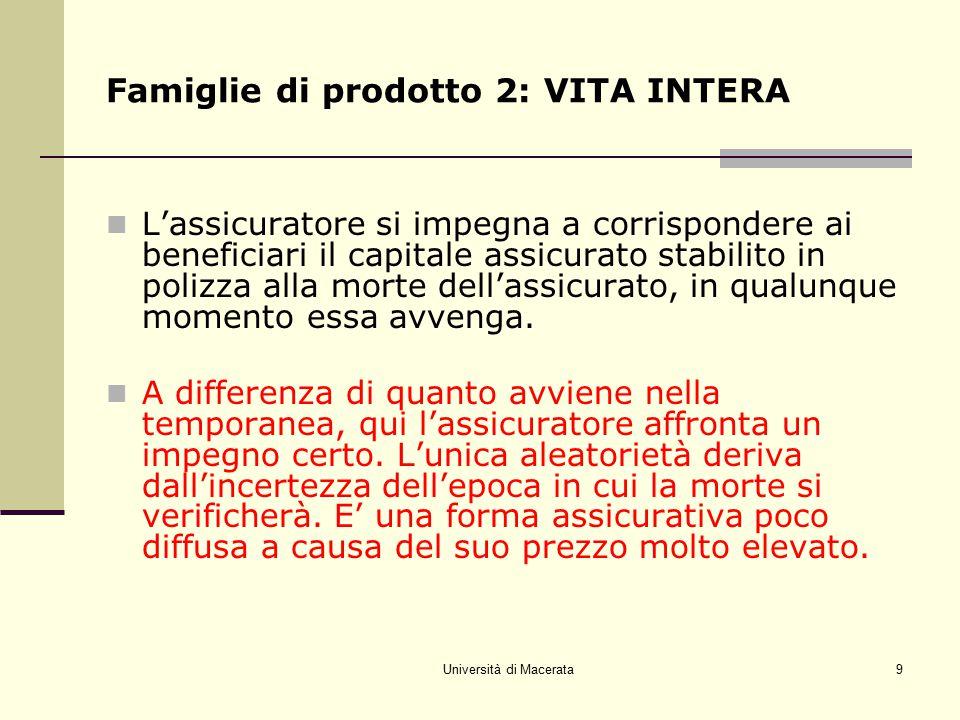 Famiglie di prodotto 2: VITA INTERA