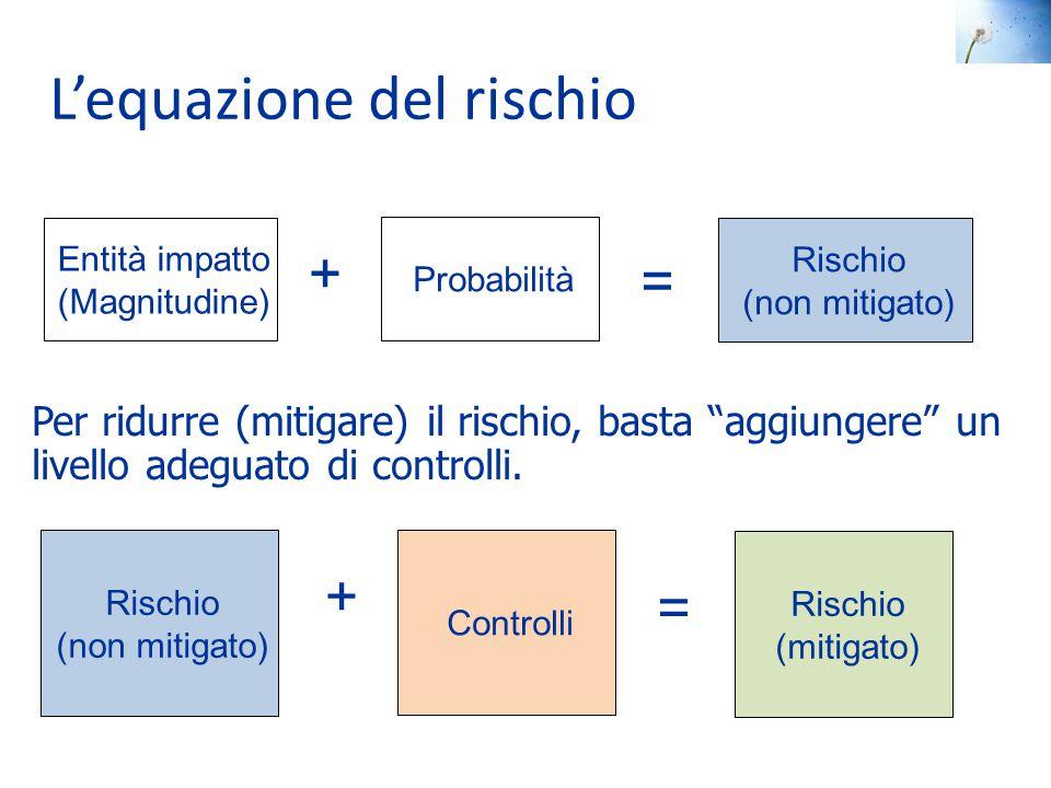 L'equazione del rischio