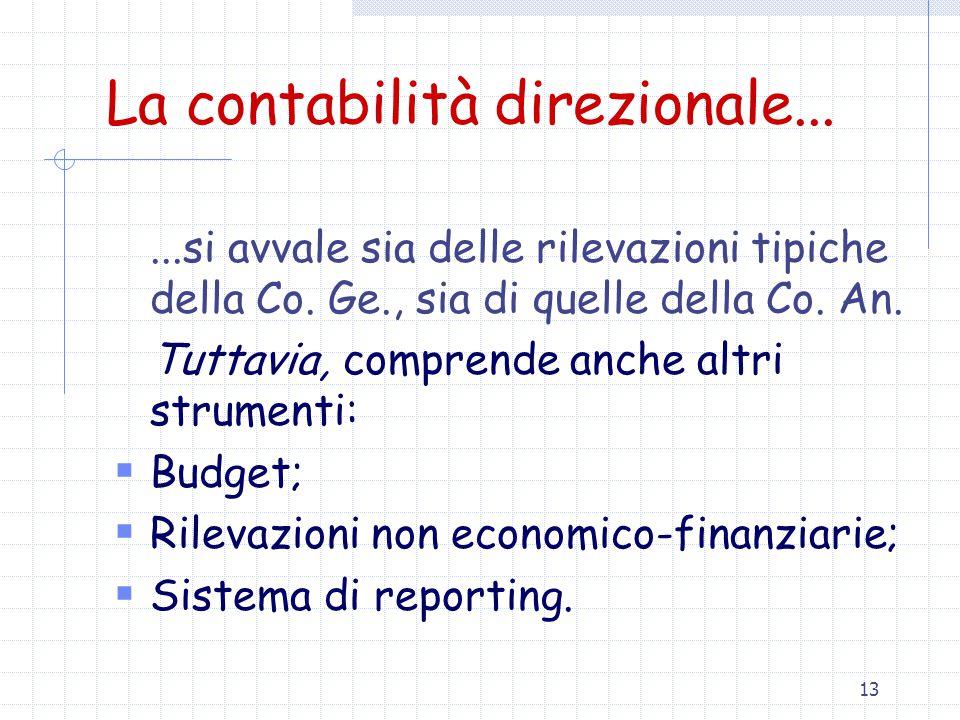 La contabilità direzionale...
