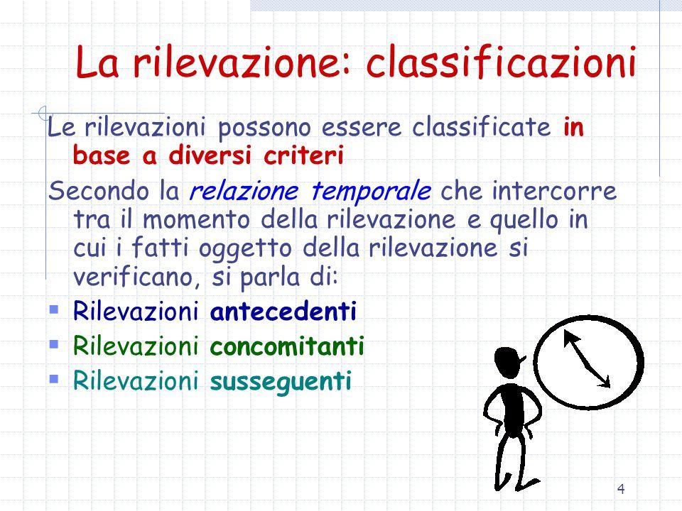 La rilevazione: classificazioni