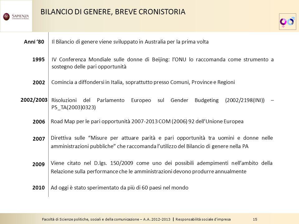BILANCIO DI GENERE, BREVE CRONISTORIA