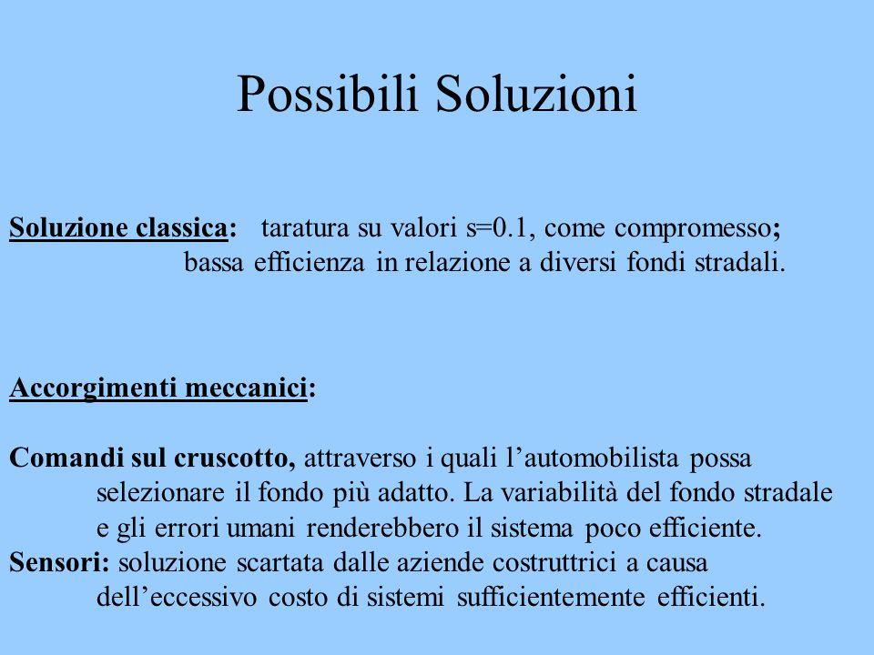 Possibili Soluzioni Soluzione classica: taratura su valori s=0.1, come compromesso; bassa efficienza in relazione a diversi fondi stradali.