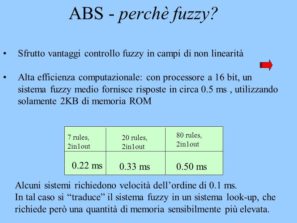 ABS - perchè fuzzy Sfrutto vantaggi controllo fuzzy in campi di non linearità.