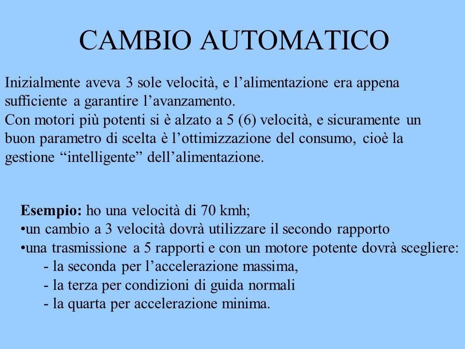 CAMBIO AUTOMATICO Inizialmente aveva 3 sole velocità, e l'alimentazione era appena. sufficiente a garantire l'avanzamento.