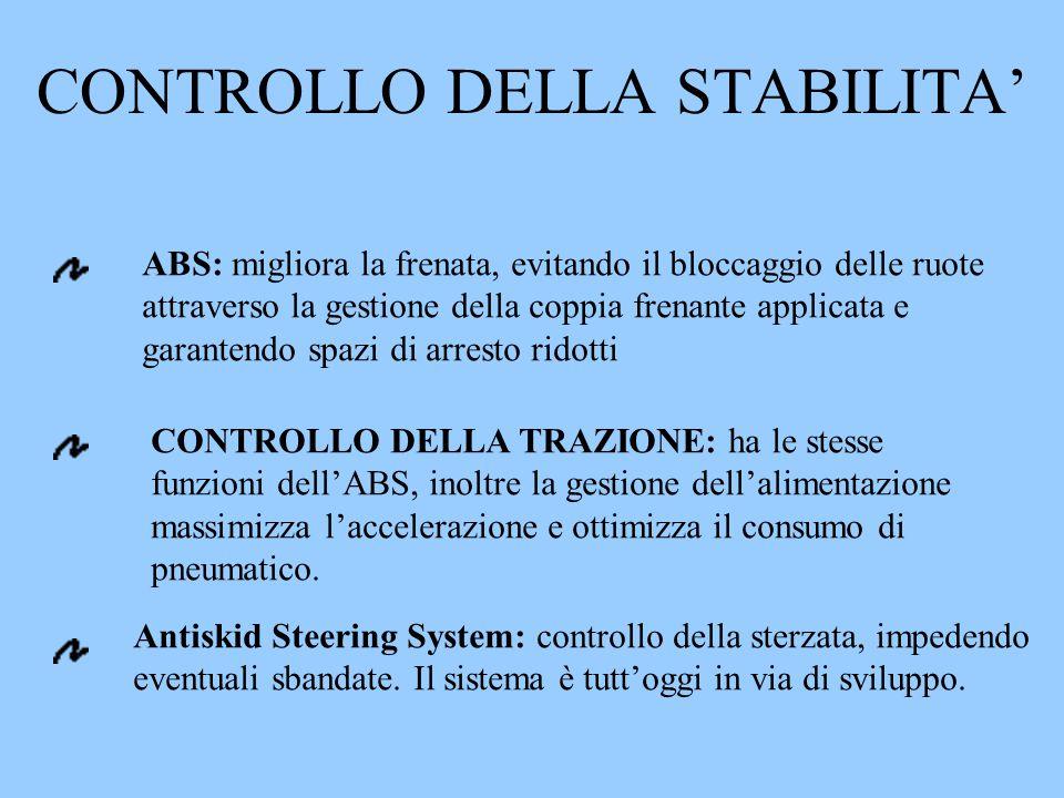 CONTROLLO DELLA STABILITA'