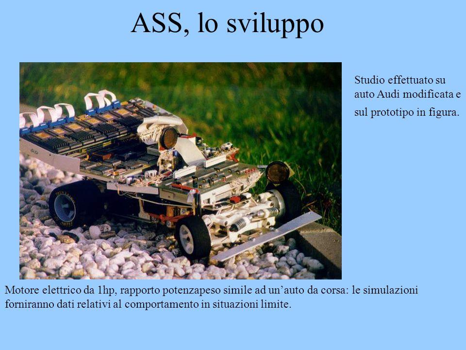 ASS, lo sviluppo Studio effettuato su auto Audi modificata e sul prototipo in figura.