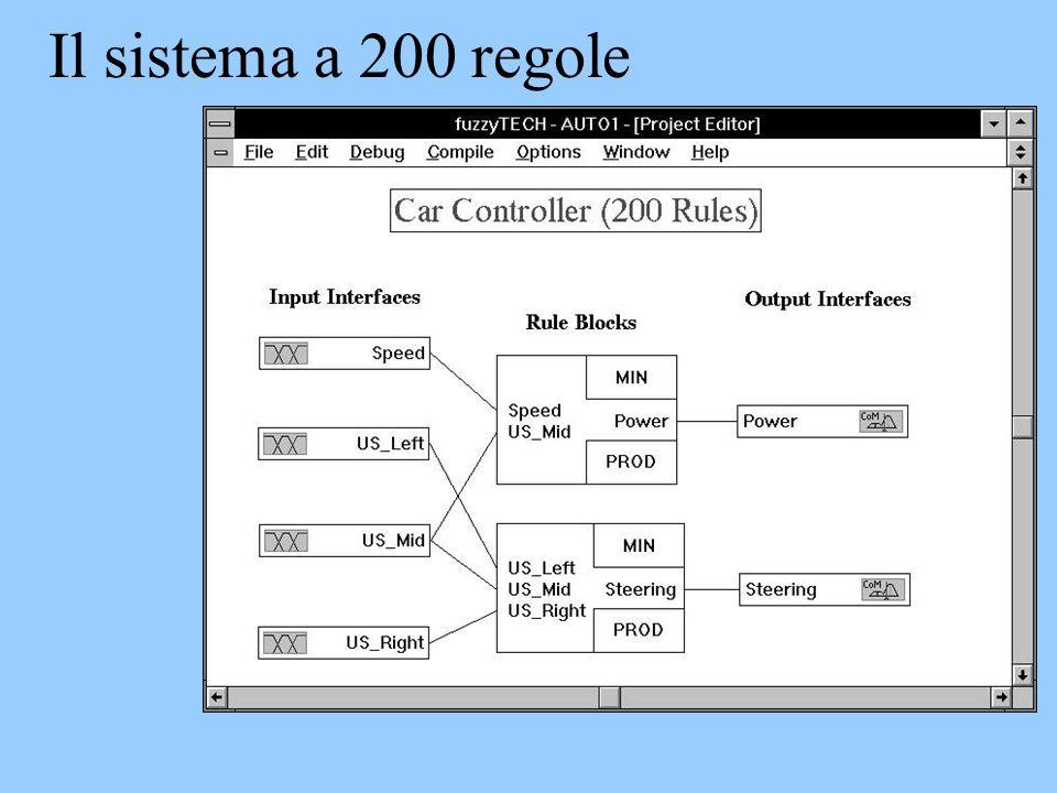 Il sistema a 200 regole