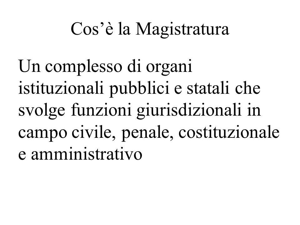 Cos'è la Magistratura