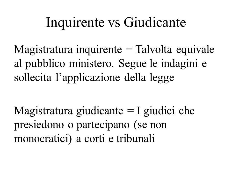 Inquirente vs Giudicante