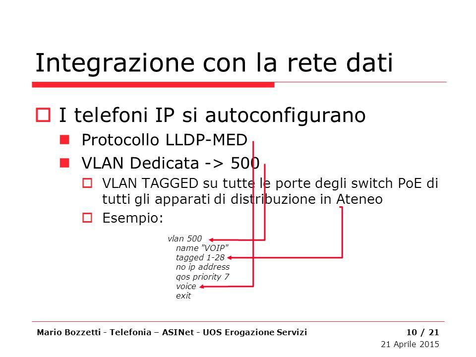 Integrazione con la rete dati