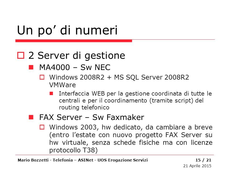 Un po' di numeri 2 Server di gestione MA4000 – Sw NEC