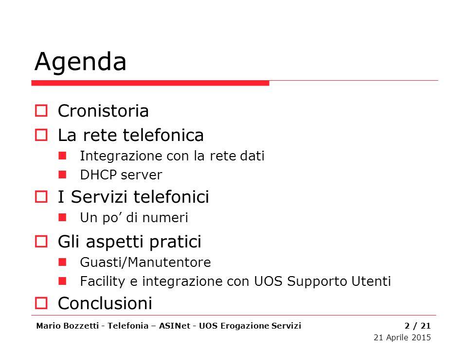 Agenda Cronistoria La rete telefonica I Servizi telefonici