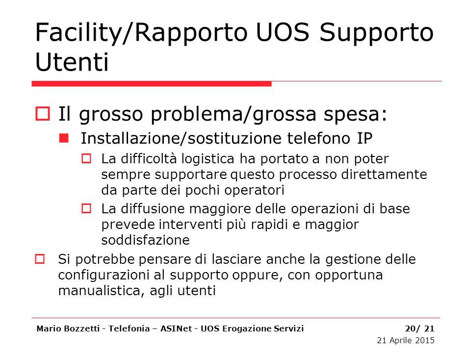 Facility/Rapporto UOS Supporto Utenti